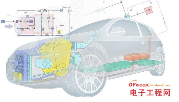 提高汽车产品的竞争力与可靠性