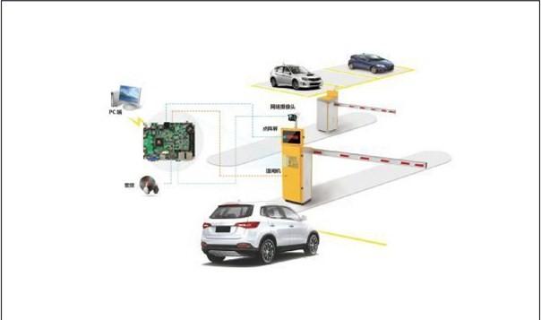 取消高速省界收费站 ETC需求爆发——迈肯思工控产品方案用性能接招