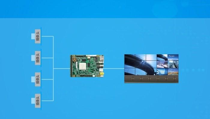 产品案例  搭建迈肯思工控算法运筹能力  安防摄像头应用场景无限拓展