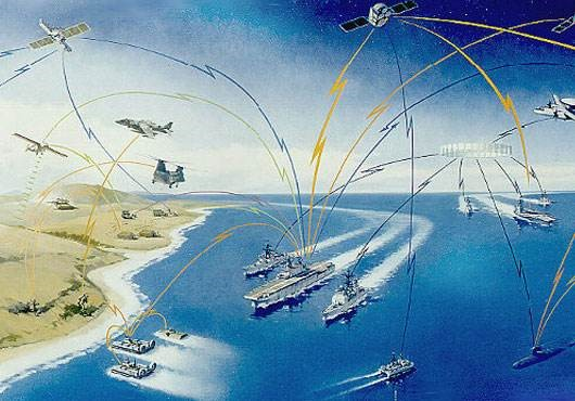 迈肯思工控||面对新型信息战 现代军工产品的立脚点在哪里