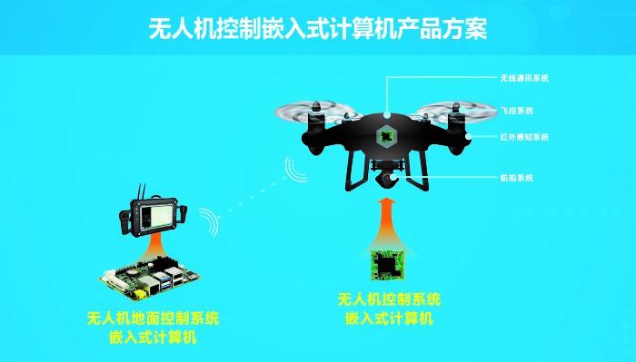 迈肯思工控 | 无人机公益救援队上线  科技公益之路开启