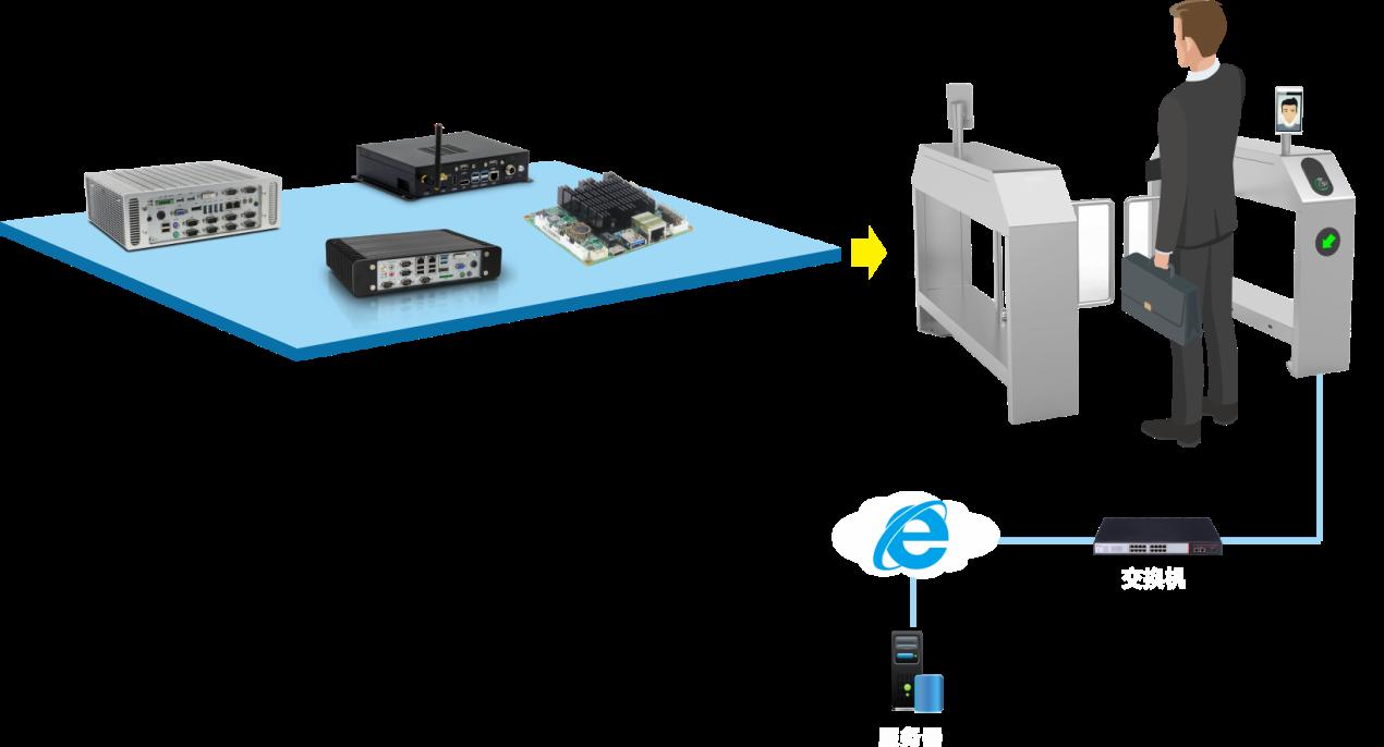 产品案例 高铁网络构建成型 智慧赋能如何逐步推进