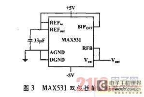 MAX531双极性输出电路