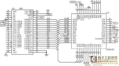 采用PSD913F2 扩展 8031程序空间