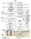 MB89163单片机及其在遥控器中的应用 (图)如图