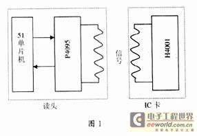 H4001非接触式IC卡读卡程序的研究