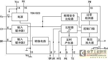 比例控制双向可控硅触发电路设计