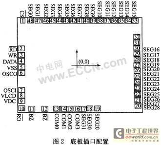 采用PIC单片机HT1621液晶显示控制器原理