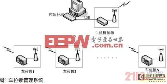 一种车位锁管理系统设计和实现
