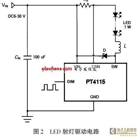 LED智能驱动系统设计与实现