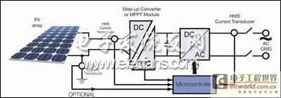 将太阳能电池组件与逆变器连接