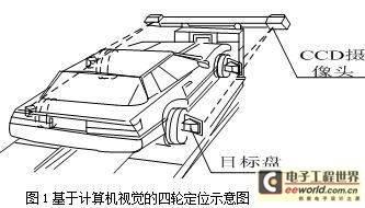 基于计算机视觉的汽车四轮定位技术研究