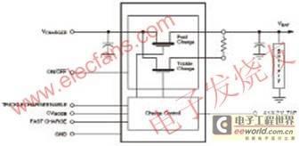 威世 Siliconix Si9731实现的锂离子或镍镉/镍氢微处理器电池充电器 www.elecfans.com