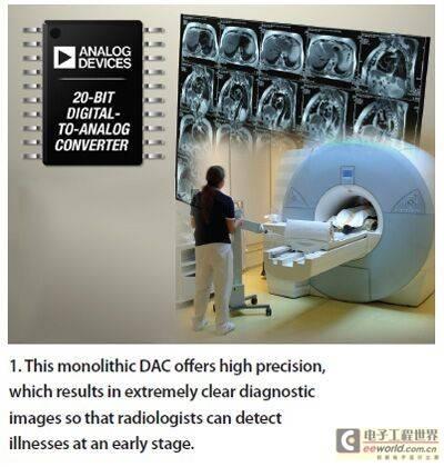 医疗应用中的微波与射频技术