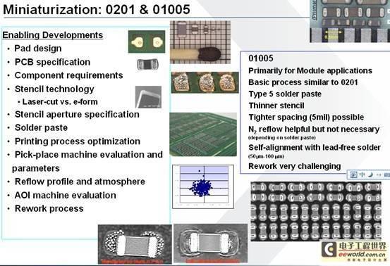 医疗电子中的微型化封装与装配技术