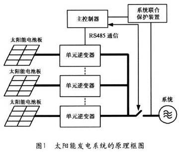 大规模太阳能发电系统的原理框图