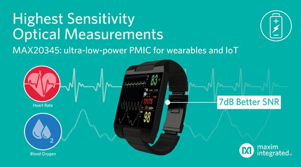 Maxim发布最新超低功耗PMIC 支持最高灵敏度的光信号测量